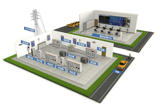 電力自動化監控系統PD1000